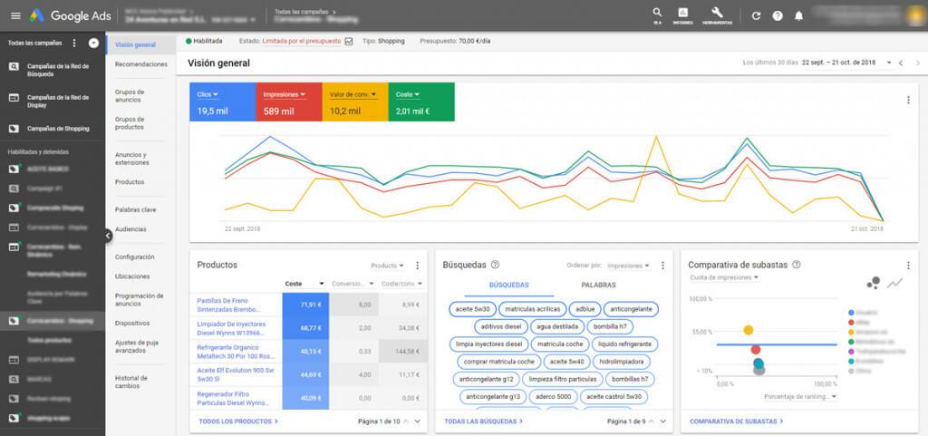 Vision General Campana Shopping Google Ads